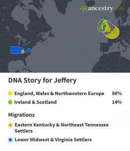Ancestry com, MyHeritage, LivingDNA, FTDNA, DNALand, and GEDmatch